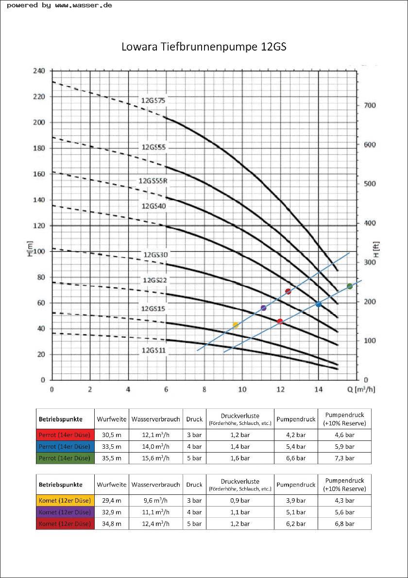 Berühmt Druckschalter Diagramm Bilder - Der Schaltplan - triangre.info