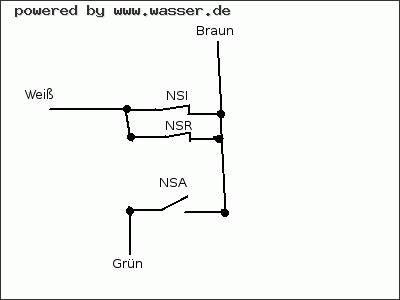 Erfreut Braun Aufzug Schaltplan Bilder - Elektrische ...